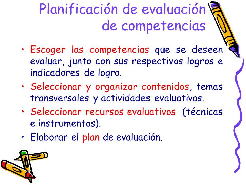 Planificación de evaluación de competencias
