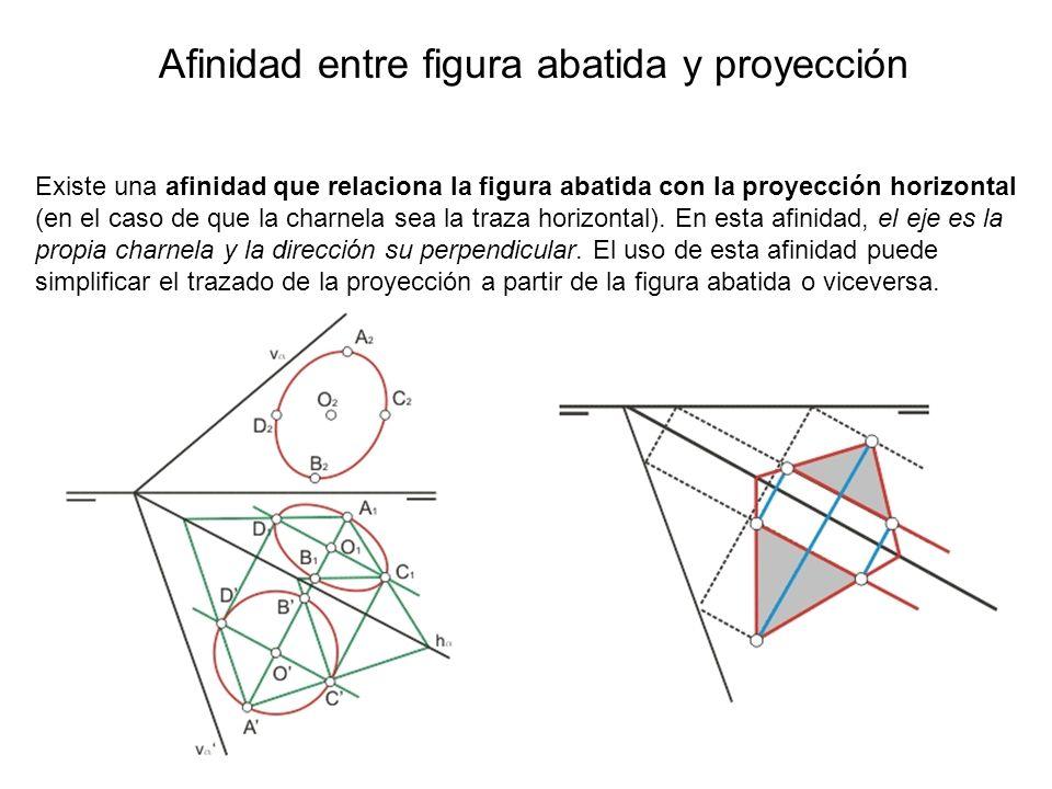 Afinidad entre figura abatida y proyección