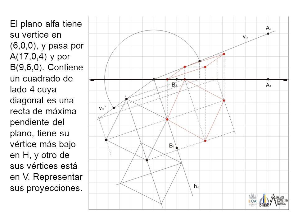 El plano alfa tiene su vertice en (6,0,0), y pasa por A(17,0,4) y por B(9,6,0).