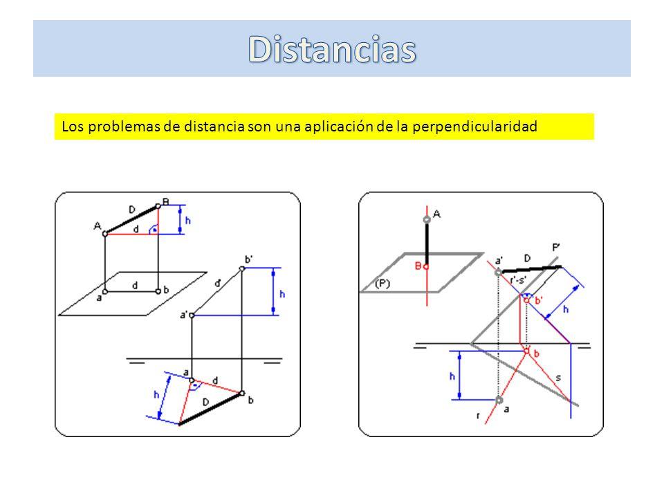 Distancias Los problemas de distancia son una aplicación de la perpendicularidad
