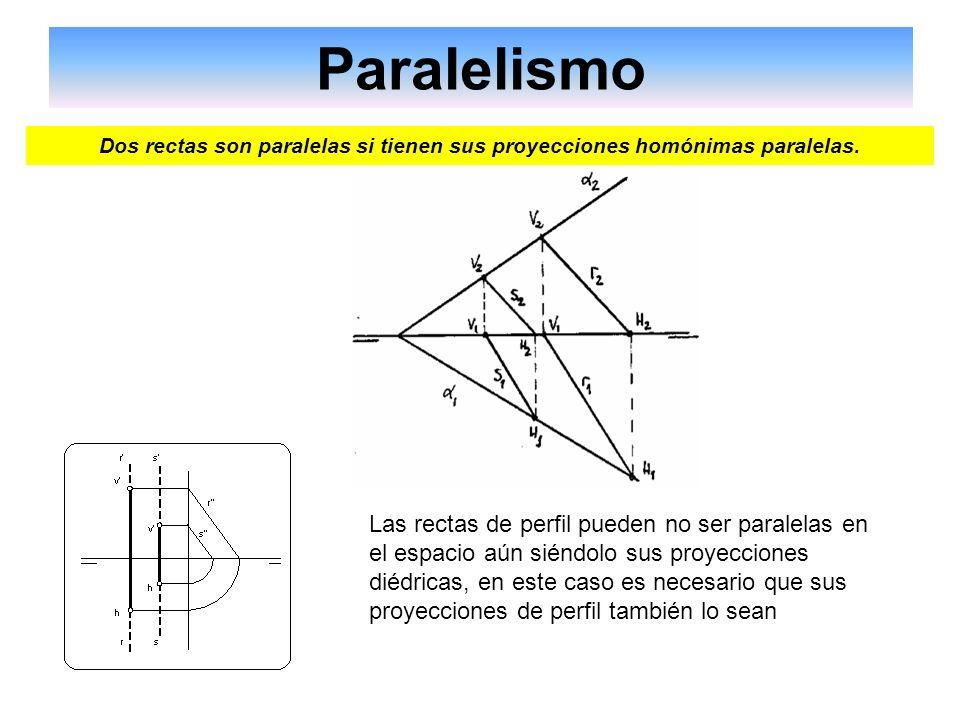 Paralelismo Dos rectas son paralelas si tienen sus proyecciones homónimas paralelas.