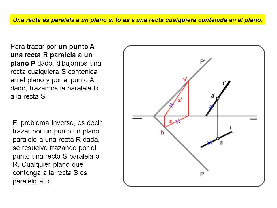 Una recta es paralela a un plano si lo es a una recta cualquiera contenida en el plano.