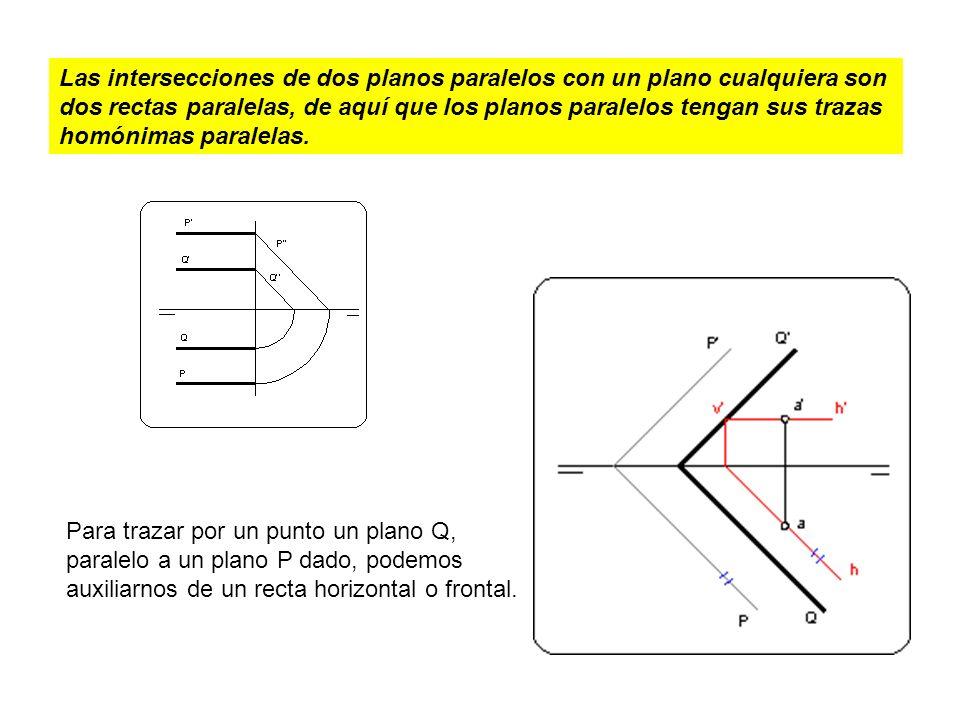 Las intersecciones de dos planos paralelos con un plano cualquiera son dos rectas paralelas, de aquí que los planos paralelos tengan sus trazas homónimas paralelas.