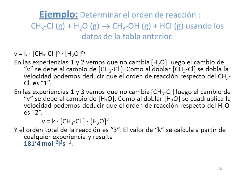 Ejemplo: Determinar el orden de reacción : CH3-Cl (g) + H2O (g)  CH3-OH (g) + HCl (g) usando los datos de la tabla anterior.