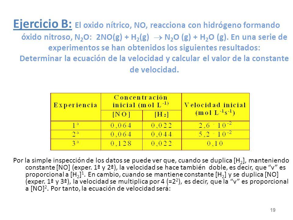 Ejercicio B: El oxido nítrico, NO, reacciona con hidrógeno formando óxido nitroso, N2O: 2NO(g) + H2(g)  N2O (g) + H2O (g). En una serie de experimentos se han obtenidos los siguientes resultados: Determinar la ecuación de la velocidad y calcular el valor de la constante de velocidad.
