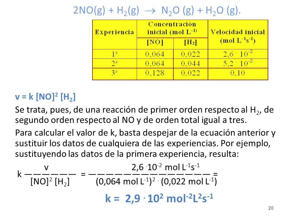 2NO(g) + H2(g)  N2O (g) + H2O (g).