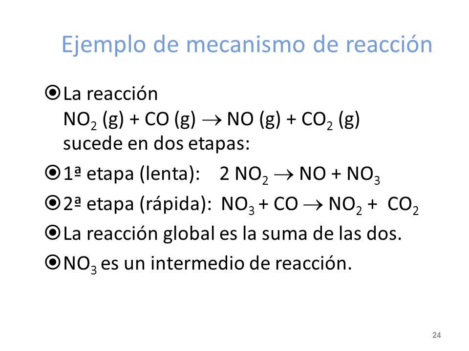 Ejemplo de mecanismo de reacción