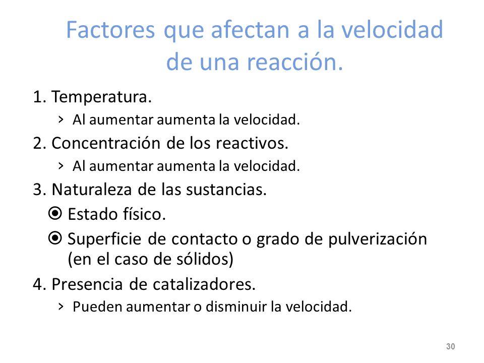 Factores que afectan a la velocidad de una reacción.