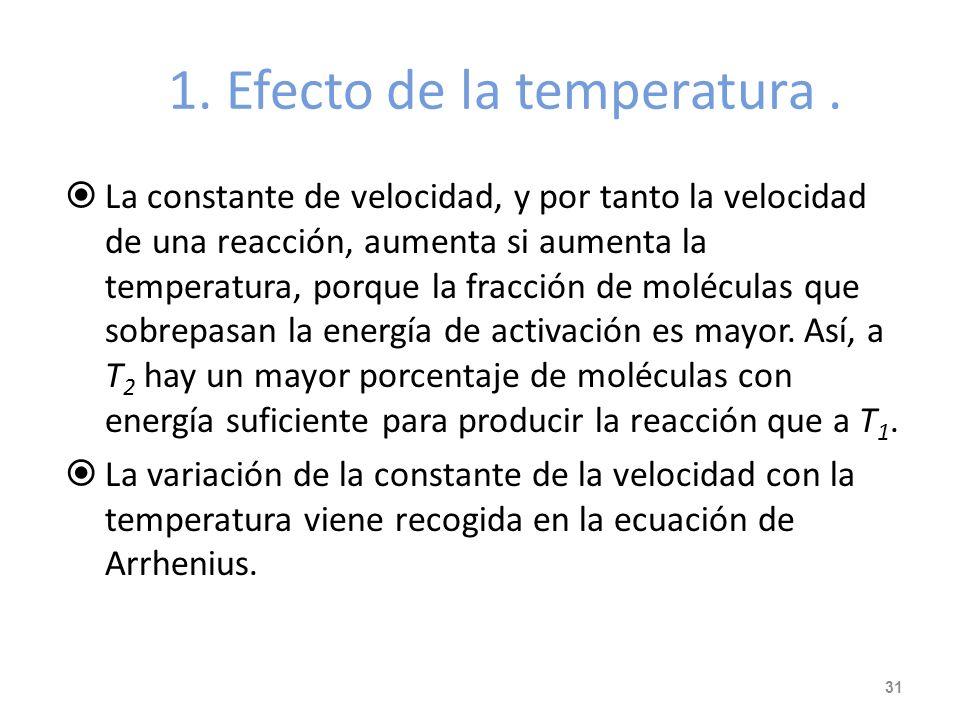 1. Efecto de la temperatura .