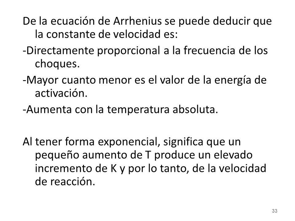 De la ecuación de Arrhenius se puede deducir que la constante de velocidad es: -Directamente proporcional a la frecuencia de los choques.