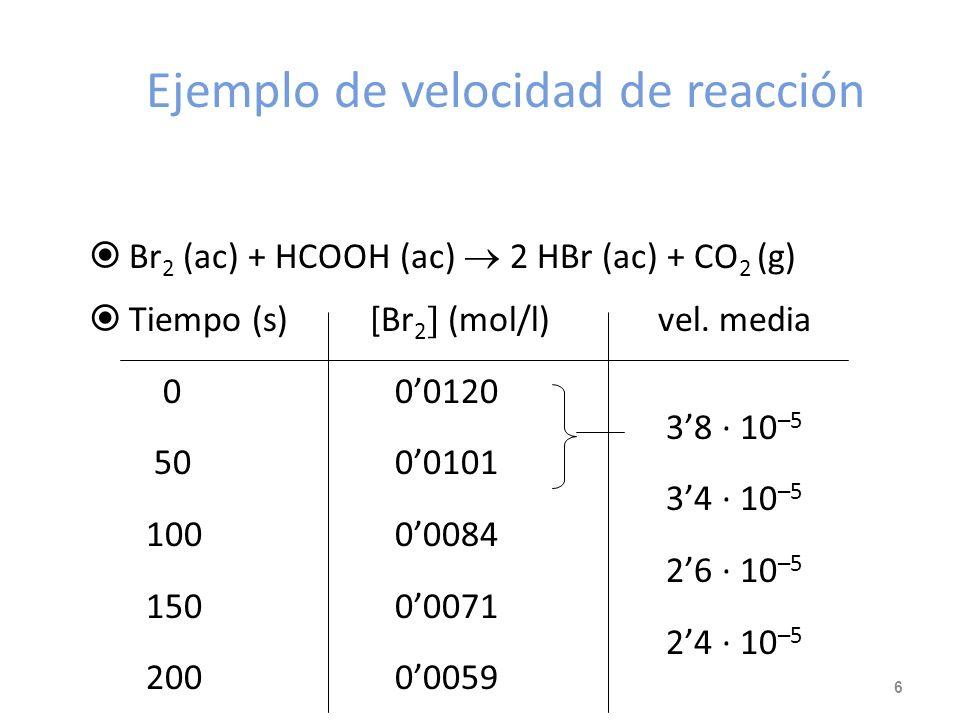 Ejemplo de velocidad de reacción