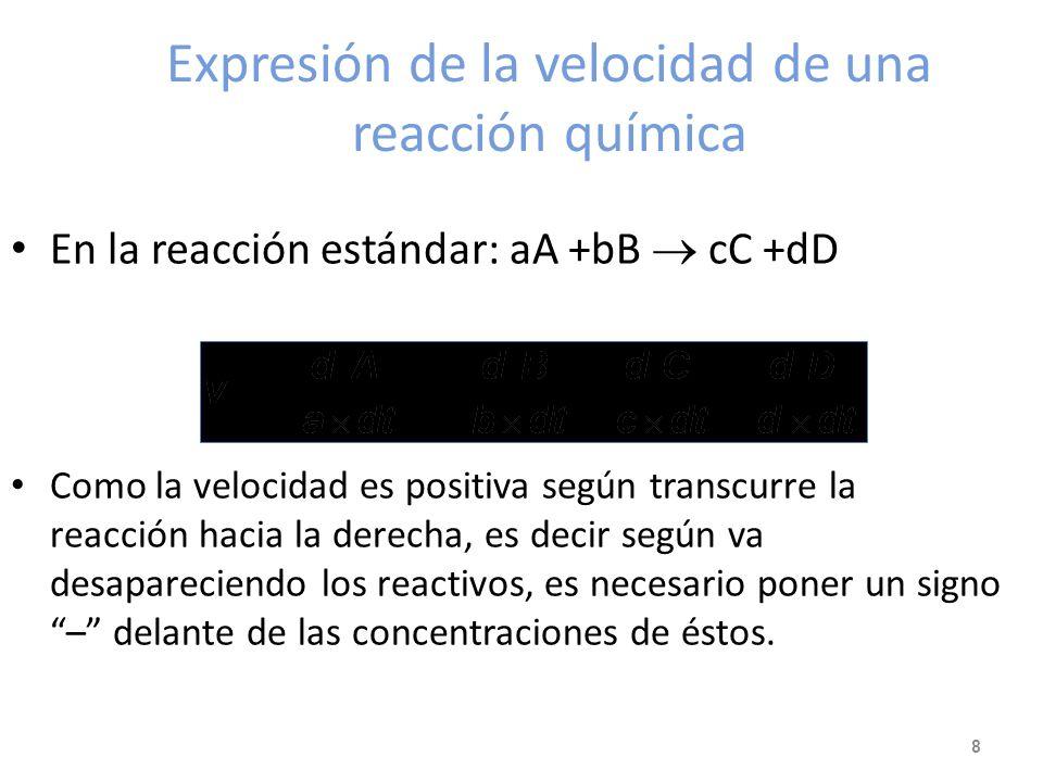 Expresión de la velocidad de una reacción química