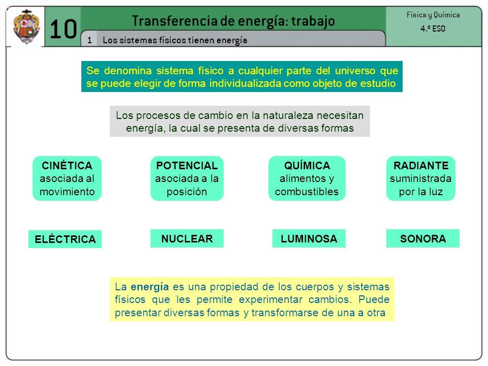 10 Transferencia de energía: trabajo 1