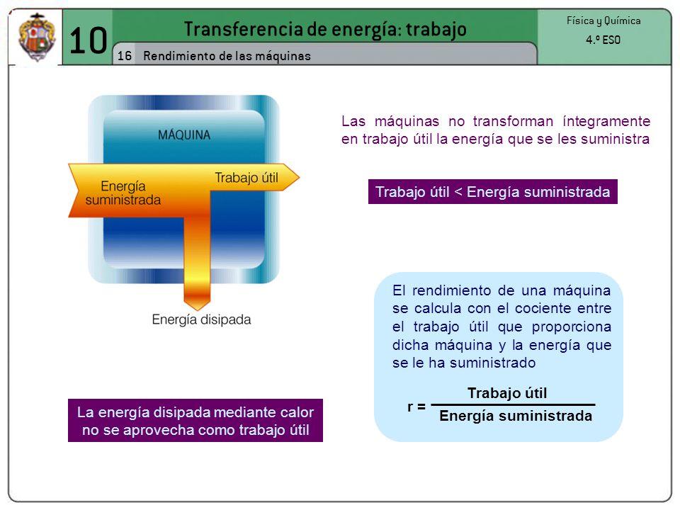 10 Transferencia de energía: trabajo 16 Rendimiento de las máquinas
