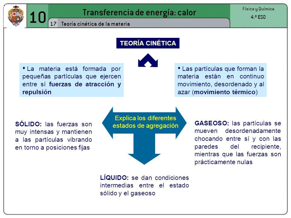 10 Transferencia de energía: calor 17 Teoría cinética de la materia