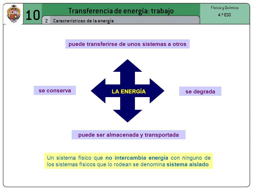 10 Transferencia de energía: trabajo 2 Características de la energía