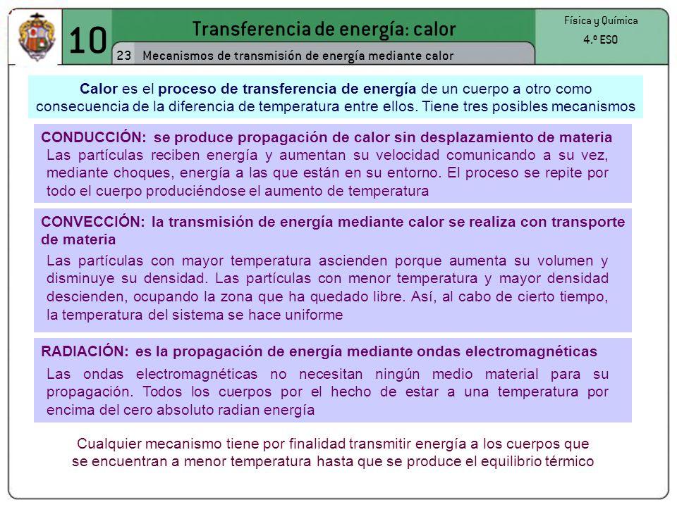 Transferencia de energía: calor