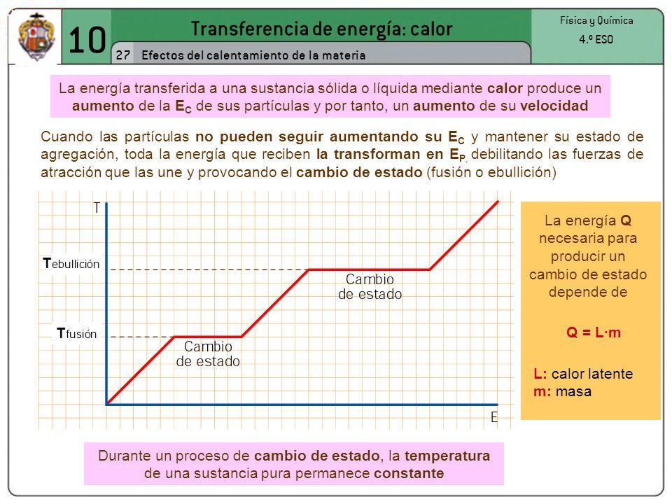 10 Transferencia de energía: calor 27