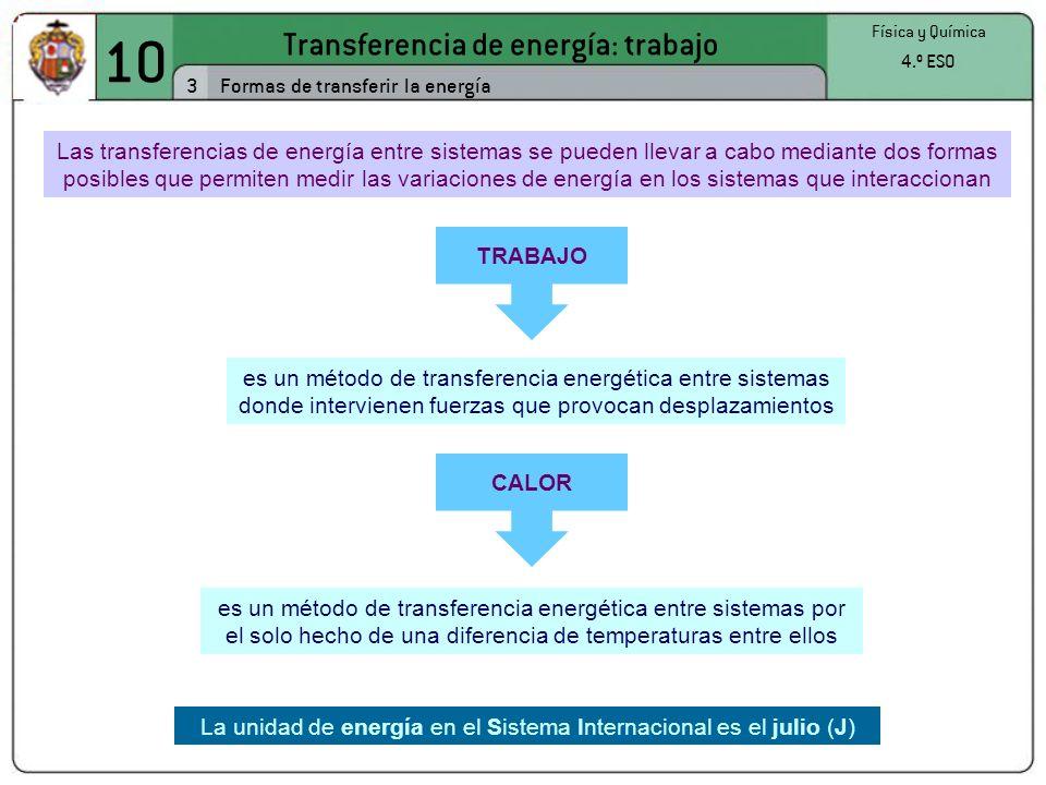10 Transferencia de energía: trabajo 3 Formas de transferir la energía