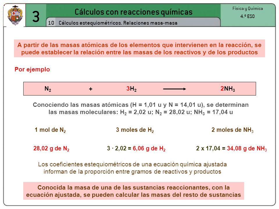 Cálculos con reacciones químicas