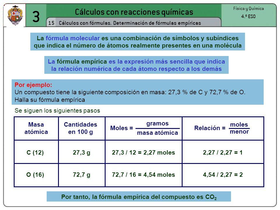Por tanto, la fórmula empírica del compuesto es CO2