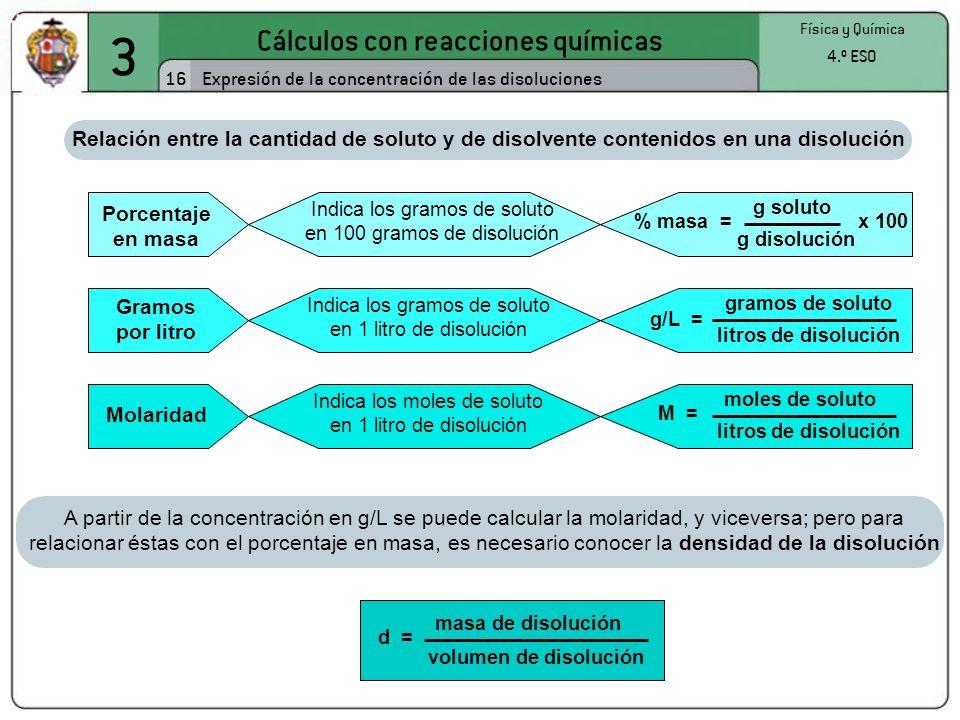 3 Cálculos con reacciones químicas 16