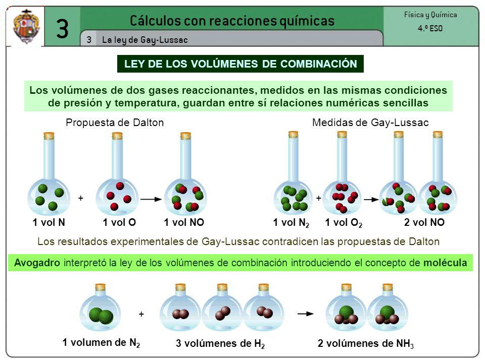 LEY DE LOS VOLÚMENES DE COMBINACIÓN