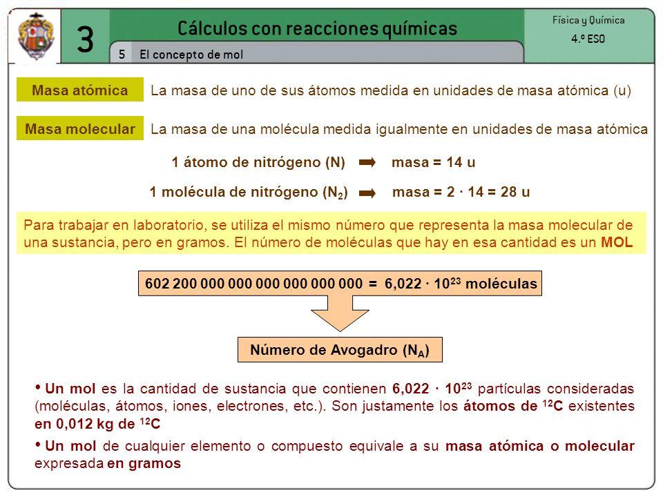 Número de Avogadro (NA)
