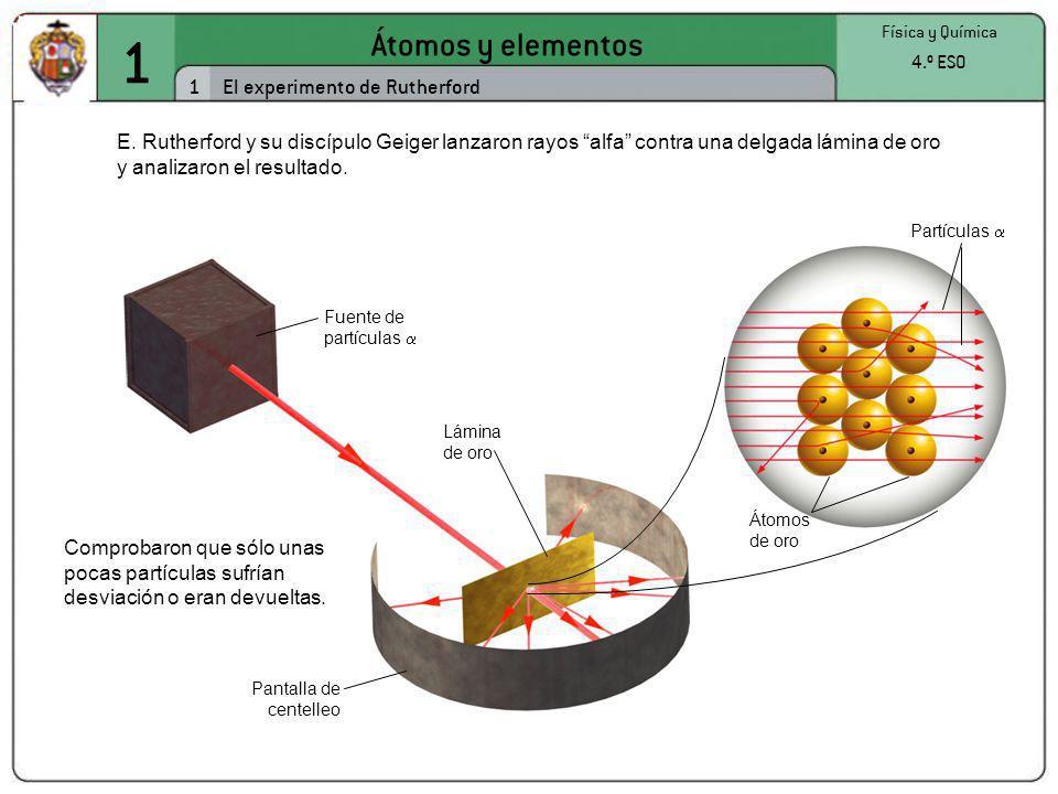 1 Átomos y elementos 1 El experimento de Rutherford 4.º ESO