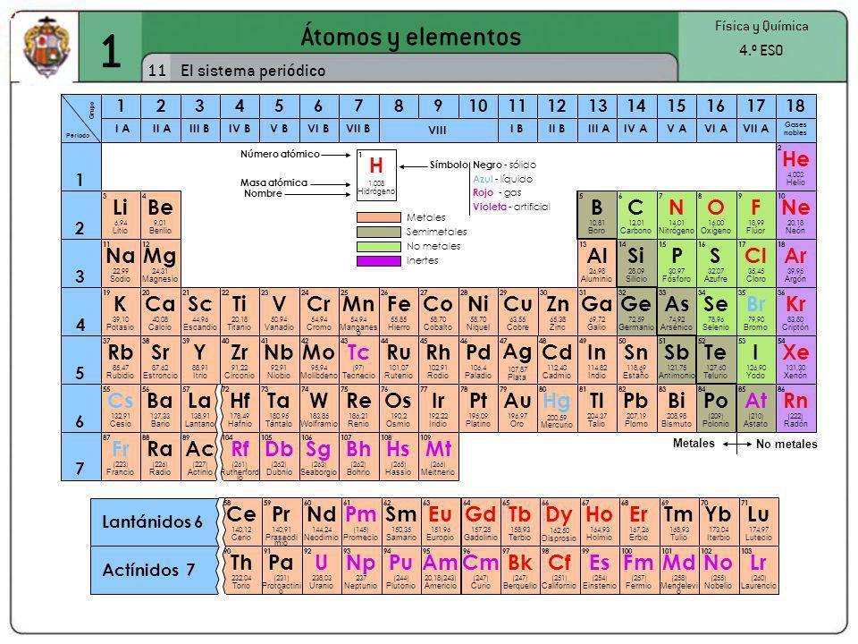 1 Átomos y elementos H Ar Xe Rn Ne He Kr Na Li Fr Rb Cs K Mg Be Ra Sr