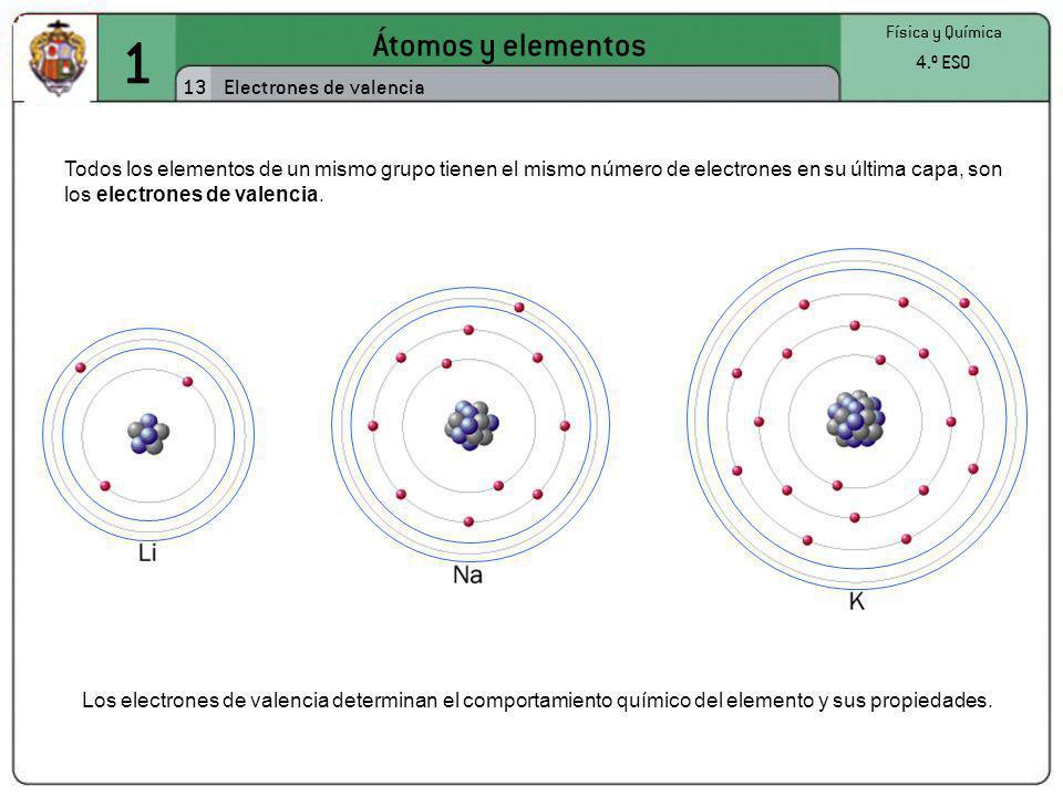 1 Átomos y elementos 13 Electrones de valencia 4.º ESO