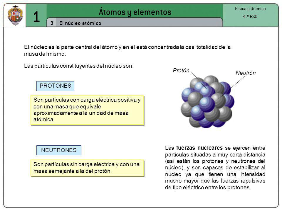 1 Átomos y elementos 3 El núcleo atómico 4.º ESO