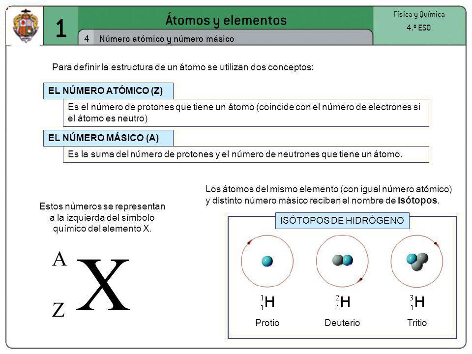 X 1 A Z Átomos y elementos 4 Número atómico y número másico 4.º ESO