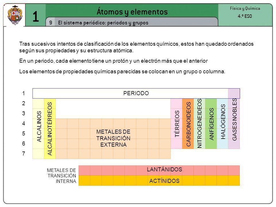 METALES DE TRANSICIÓN EXTERNA