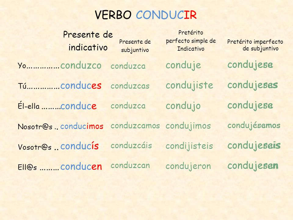Pretérito imperfecto de subjuntivo
