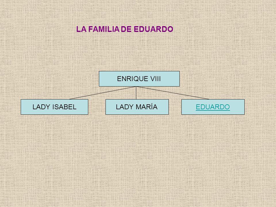 LA FAMILIA DE EDUARDO ENRIQUE VIII LADY ISABEL LADY MARÍA EDUARDO