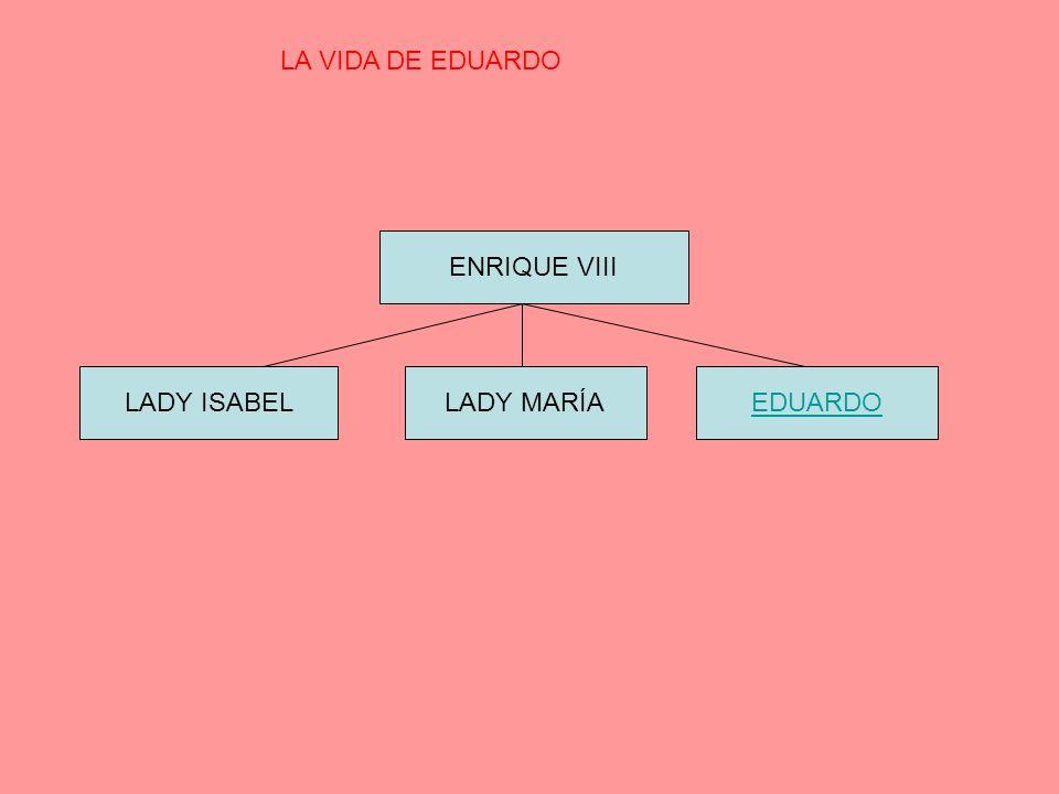 LA VIDA DE EDUARDO ENRIQUE VIII LADY ISABEL LADY MARÍA EDUARDO