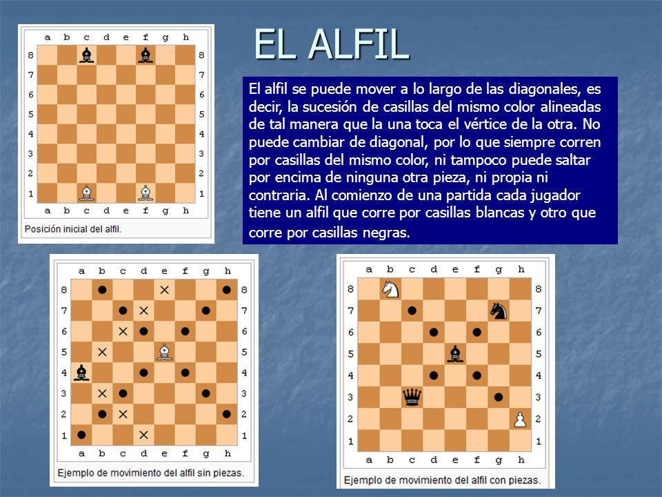 EL ALFIL