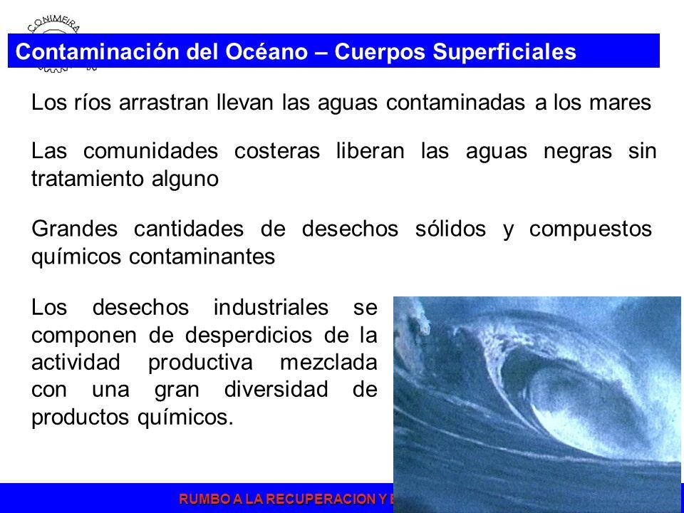 Contaminación del Océano – Cuerpos Superficiales