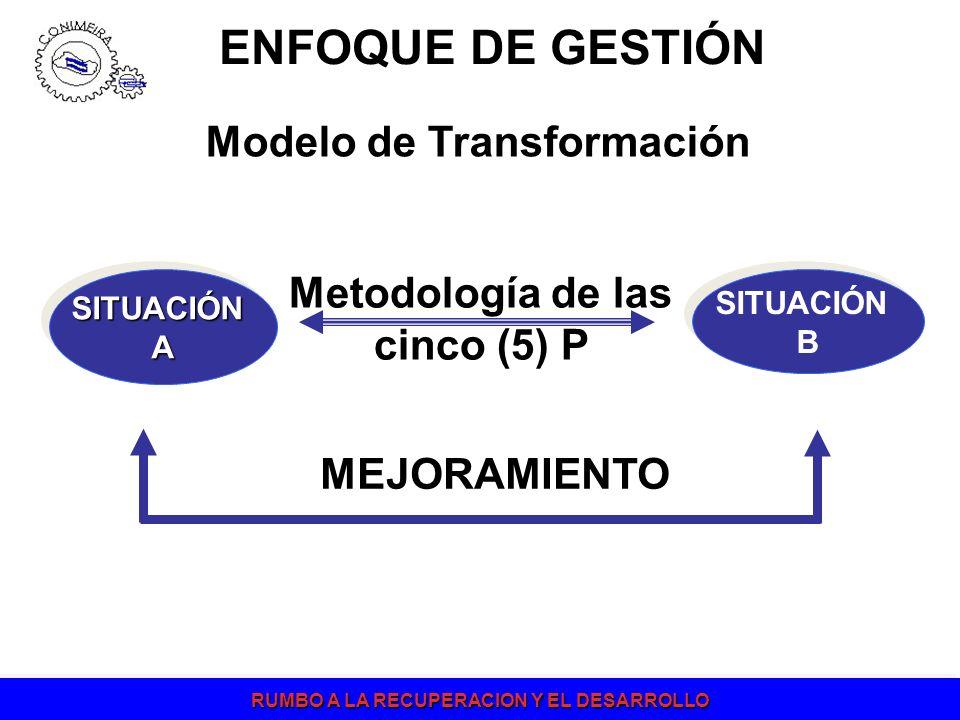 Modelo de Transformación Metodología de las cinco (5) P