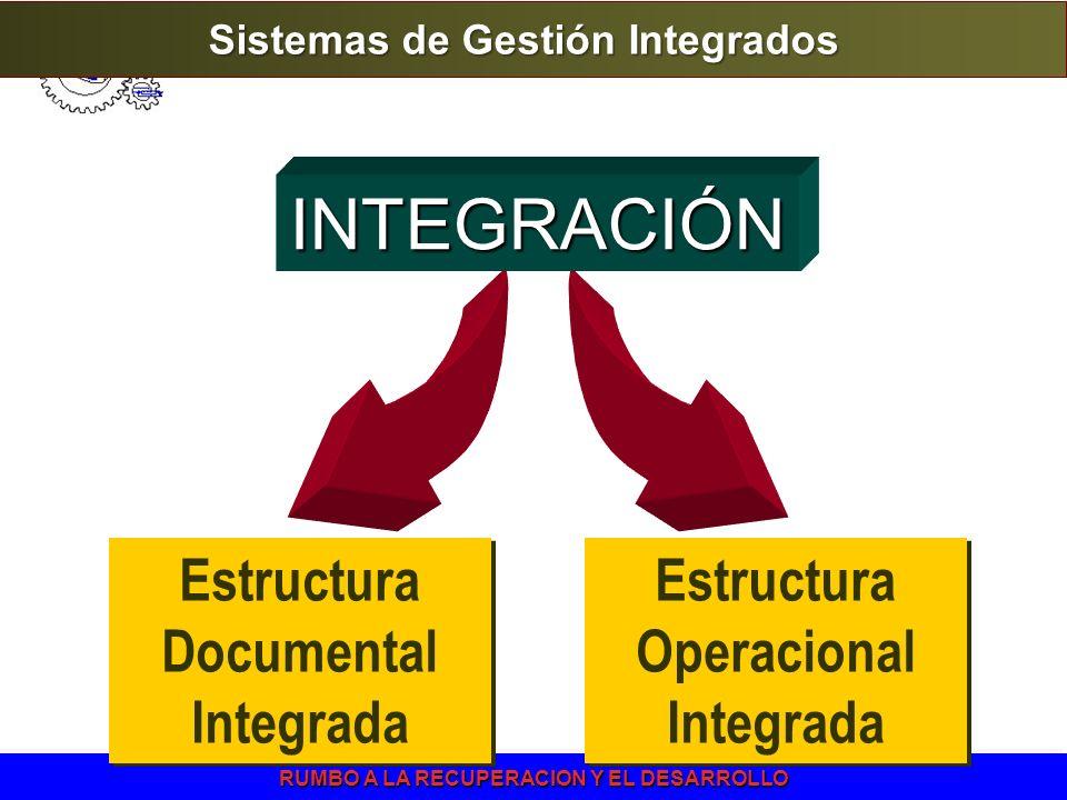 Estructura Documental Estructura Operacional