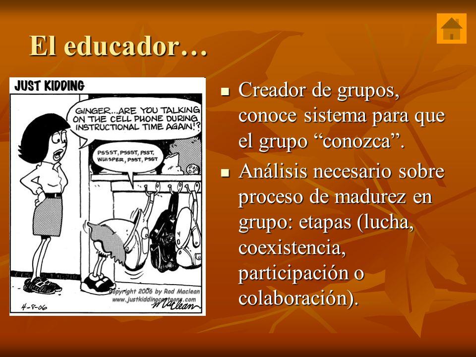 El educador… Creador de grupos, conoce sistema para que el grupo conozca .