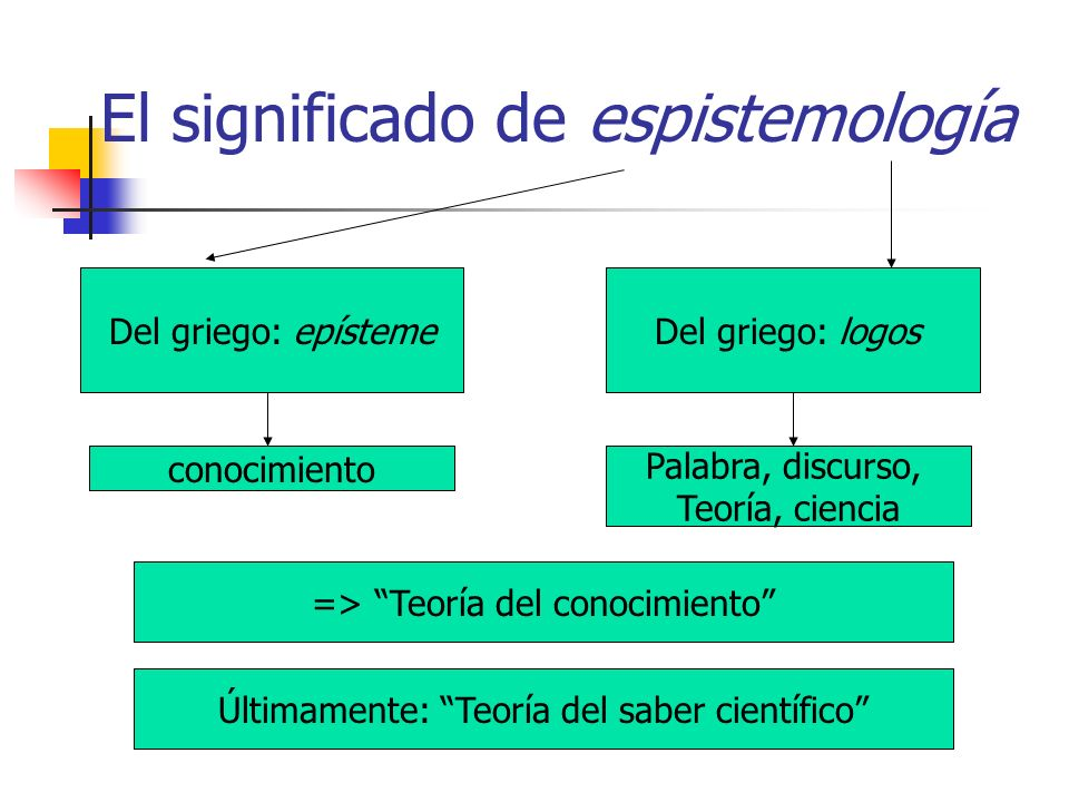 El significado de espistemología