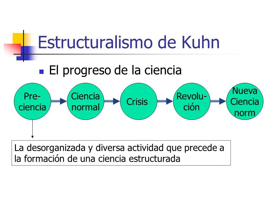 Estructuralismo de Kuhn