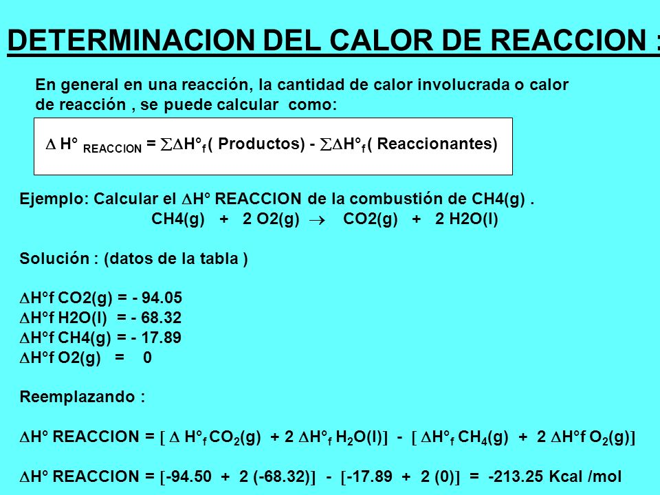 DETERMINACION DEL CALOR DE REACCION :