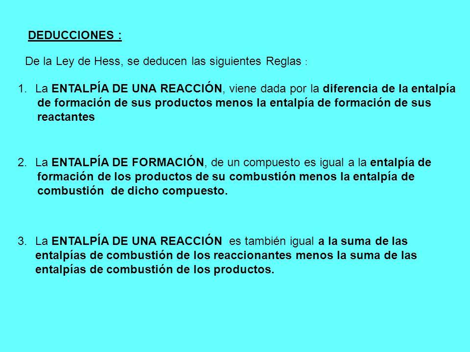 DEDUCCIONES :De la Ley de Hess, se deducen las siguientes Reglas : La ENTALPÍA DE UNA REACCIÓN, viene dada por la diferencia de la entalpía.