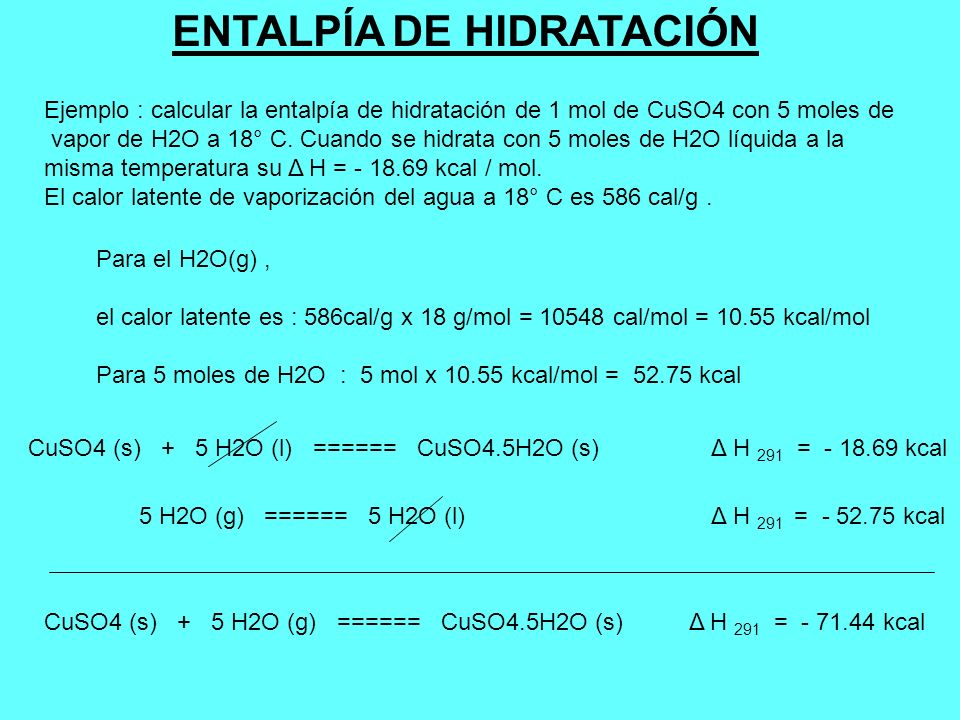 ENTALPÍA DE HIDRATACIÓN