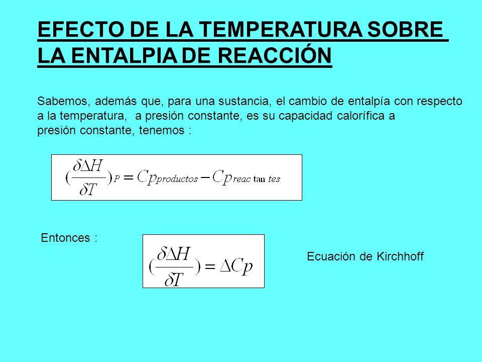 EFECTO DE LA TEMPERATURA SOBRE LA ENTALPIA DE REACCIÓN