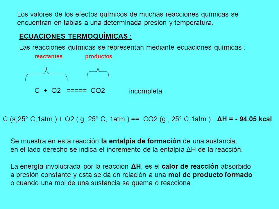 Los valores de los efectos químicos de muchas reacciones químicas se