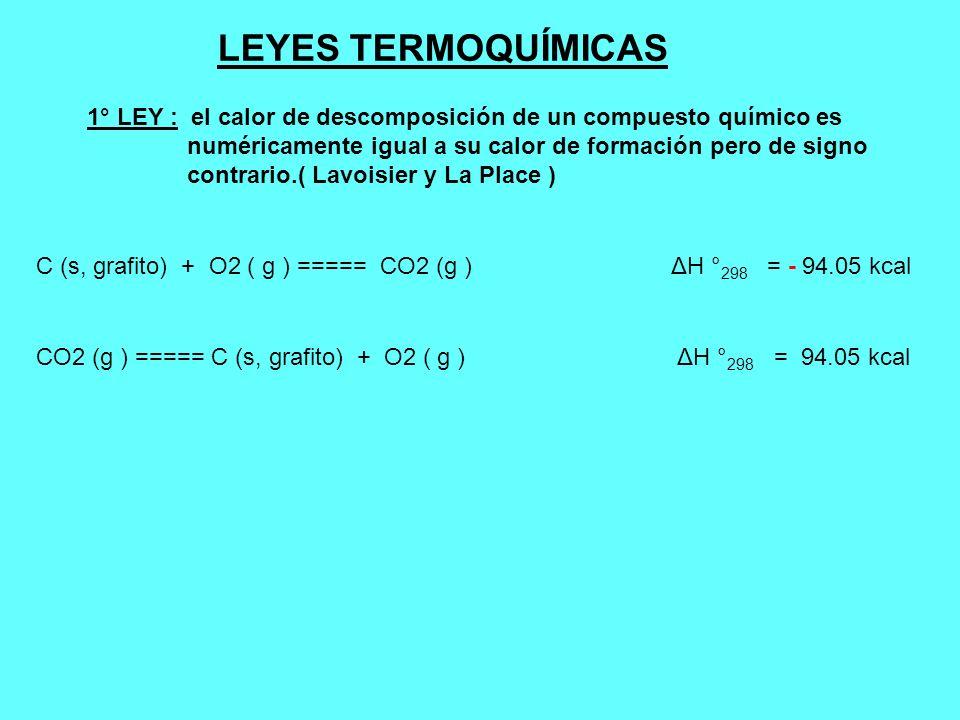 LEYES TERMOQUÍMICAS 1° LEY : el calor de descomposición de un compuesto químico es. numéricamente igual a su calor de formación pero de signo.